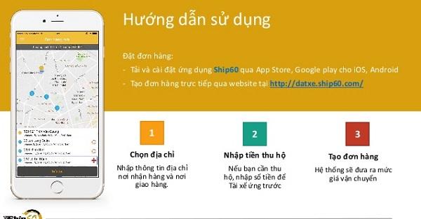 Hướng dẫn sử dụng ứng dụng giao hàng trên điện thoại iPhone