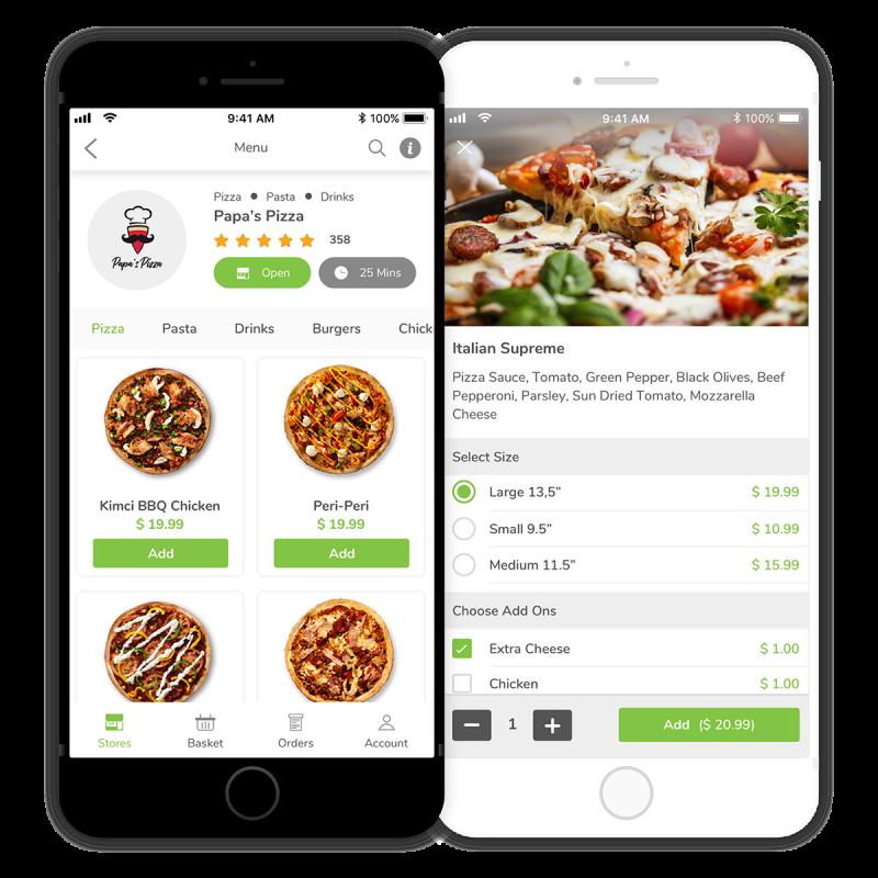 Sự cạnh tranh về giá giữa các món ăn cùng danh mục