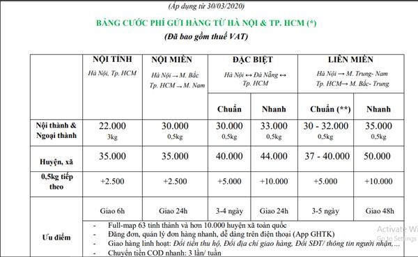 Báng cước phí gửi hàng từ Hà Nội và Tp. HCM mới nhất năm 2020.