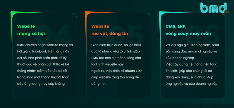 Dịch vụ thiết kế website của BMD Solutions
