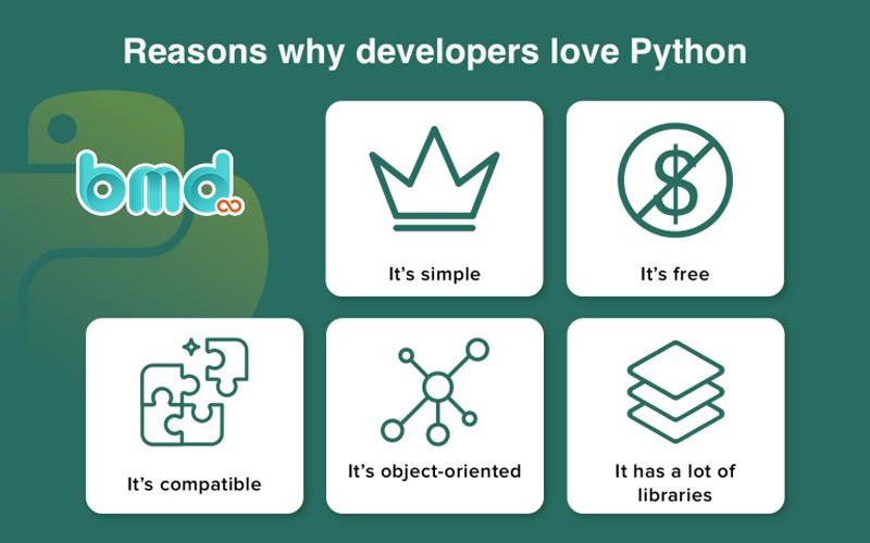 Lập trình ứng dụng ios bằng ngôn ngữ python