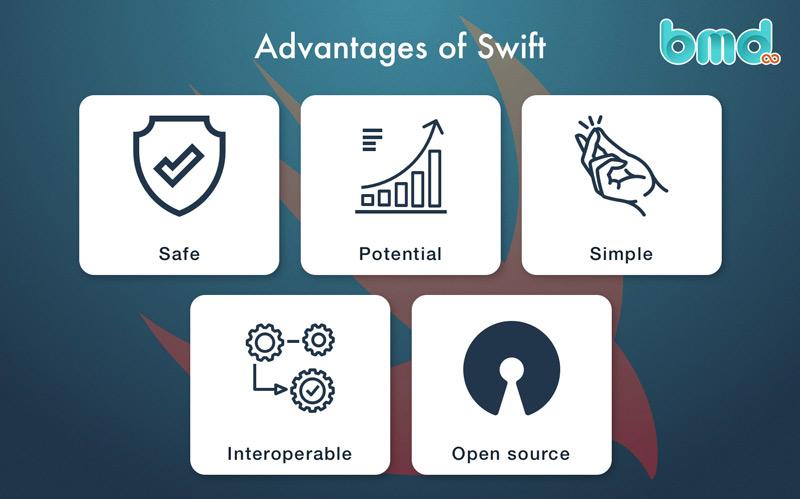 Lập trình ios bằng ngôn ngữ Swift