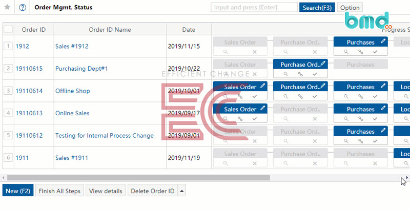 Phần mềm quản lý kho miễn phí Ecount