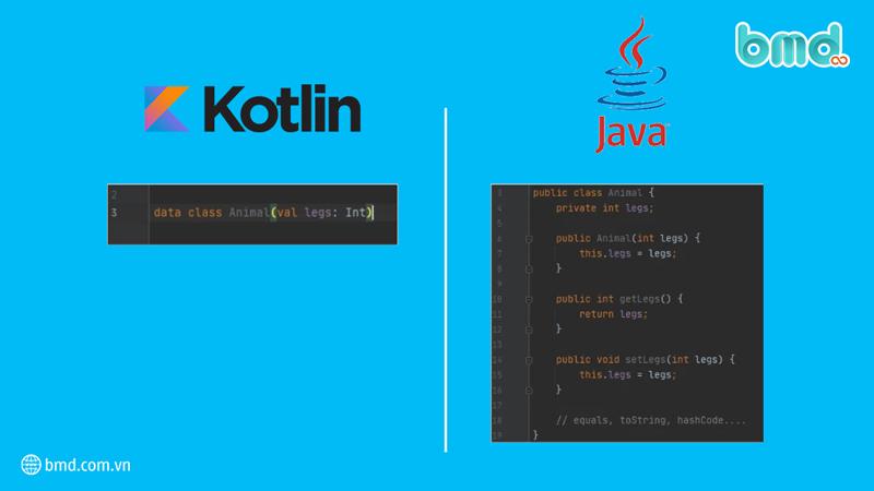 Sự khác biệt giữa java vs Kotlin là gì