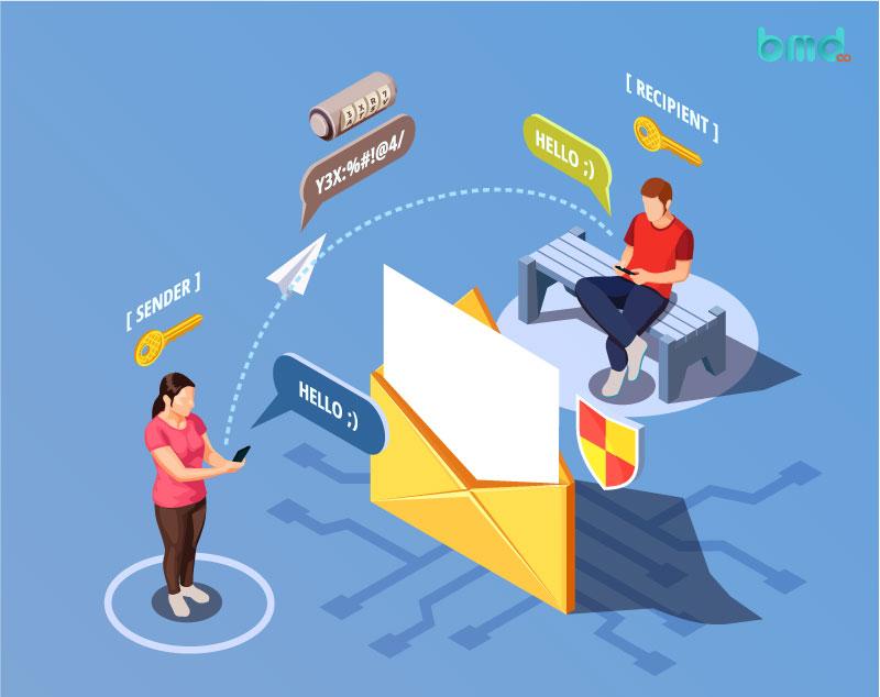 Nguyên tắc của bảo mật thông tin