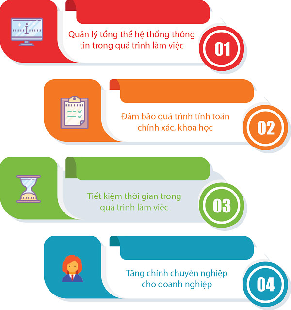 Ứng dụng CRM từ BMD Solutions