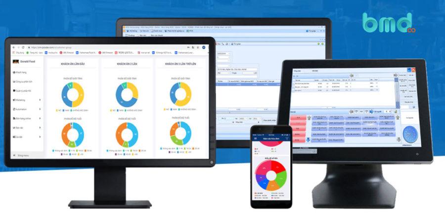 Giới thiệu phần mềm iPOS – Những điều bạn cần biết