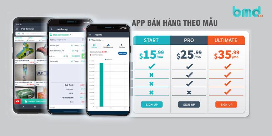 Lợi ích và hạn chế của app bán hàng theo mẫu và có sẵn