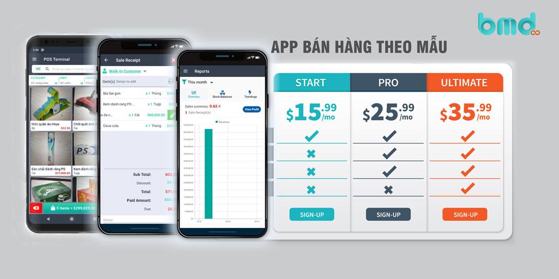tìm hiểu app bán hàng theo mẫu