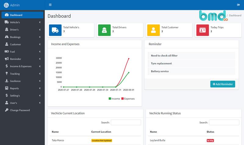 Giao diện phần mềm quản lý vận tải