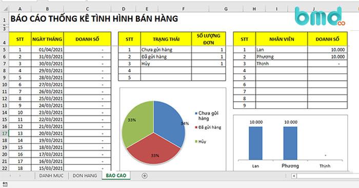 File quản lý đơn hàng bằng Excel