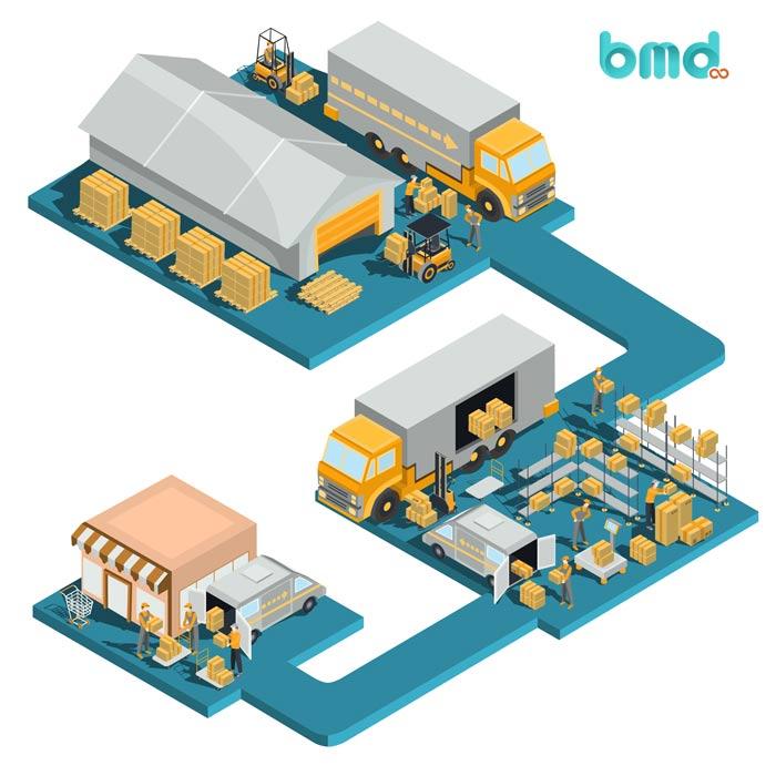 Quy trình giao nhận hàng hóa đường bộ