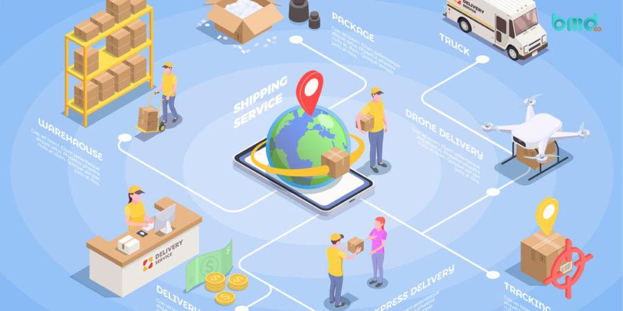 Quy trình Logistics chuẩn cho công ty vận chuyển